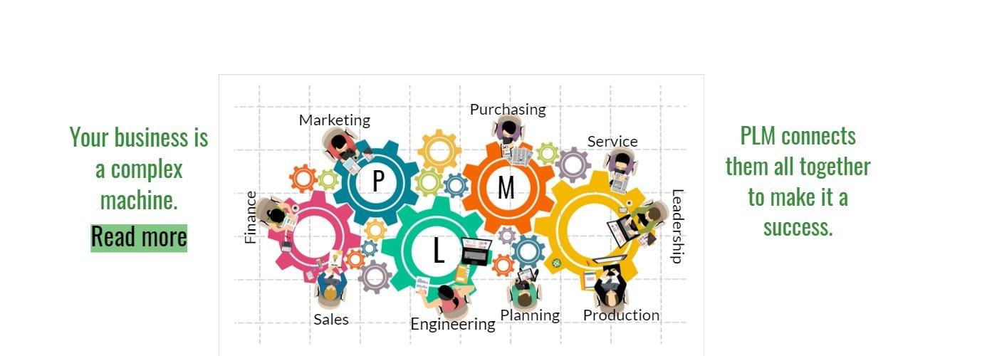 plm-team-work