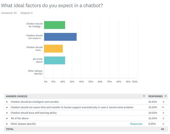 ideal-factors-chatbot